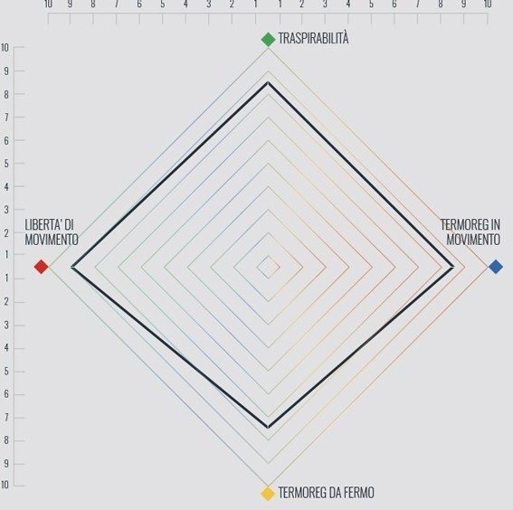 diagramma_schema-1_56
